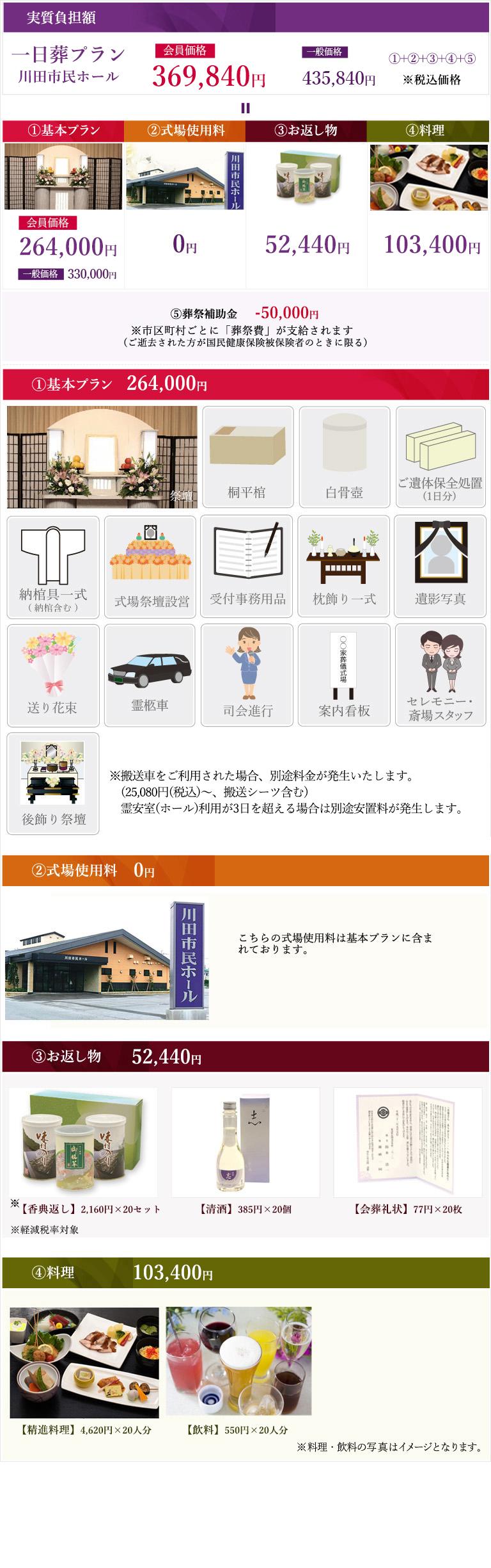 川田市民ホール